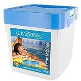 Miganeo® 5Kg Multitabs 200g 5in1 Chlor-tabs Quattrotabs für Pool Ph Alegezid (5 kg)