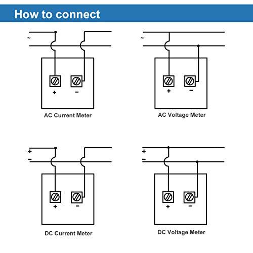 Ampères-Mètre installation-instrument de mesure installation-Appareil de mesure panel-mètre courant analogique