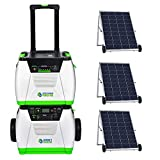 1800 watt solar and wind powered generator
