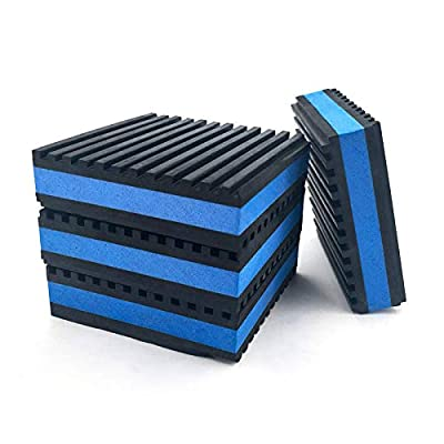 LBG Products Rubber Anti-Vibration Isolation Pads,Heavy Duty Blue EVA Pad for Air Conditioner,Compressors,HVAC,Treadmills etc