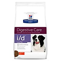 Prebiotic fibres to promote growth of beneficial bacteria Includes ginger to help calm and soothe digestive tract Great taste your dog will love