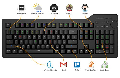 Das Keyboard 4Q Smart RGB Mechanical...