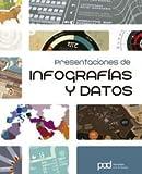 Presentaciones de infografías y datos (Diseño de la información)