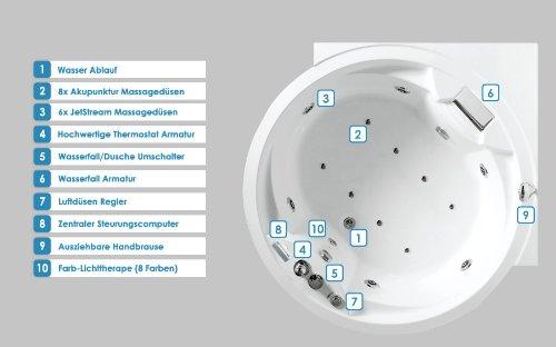 Whirlpool Badewanne Florenz mit 14 Massage Düsen + Heizung + Ozon Desinfektion + Beleuchtung / Licht + Wasserfall + Radio – Eckwanne Sprudelbad Jakuzzi indoor / innen günstig - 9