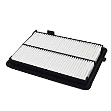 labwork Engine Air Filter 17220R8AA01 Fit for 2013 2014 2015 2016 2017 2018Acura RDX