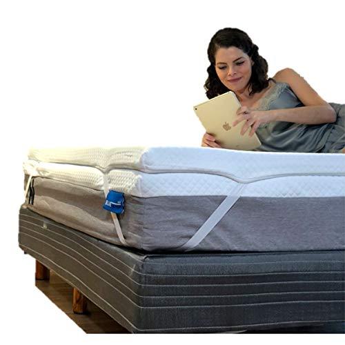 Neblus Colchoneta, BlueMemory, Ideal para Obtener el Mejor Descanso con Gel Refrescante para Regular la Temperatura, Azul, Individual