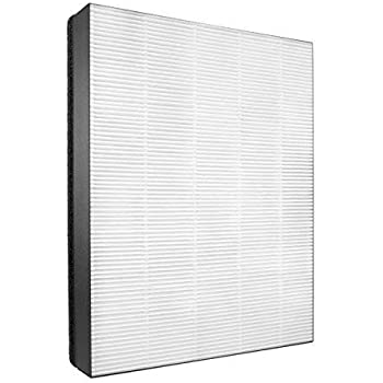 Philips FY1410/10 Nano Protect Filter