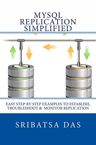 MySQL Replication Simplified: Easy step-by-step examples to establish, troubleshoot and monitor replication (English Edition)
