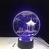 Pavillon Form Tabellen Kleine Nachtlampen Nachtlichter Des Stern 3D Led Alte