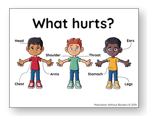 School Nurse Posters (What Hurts? -17x22 Laminated - Ideal for Nurses Office or Classroom Decorations) School Nurse Office Decorations and Medical Posters (1 Poster Included)