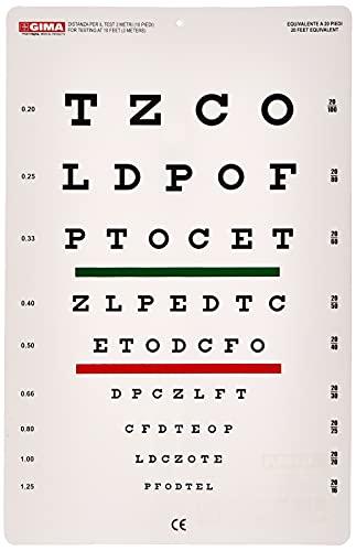 GIMA ref 31301 Mesa optométrica Snellen 23 x 35.5cm, tabla para medir la agudeza visual con barra roja y verde, distancia de trabajo 3m