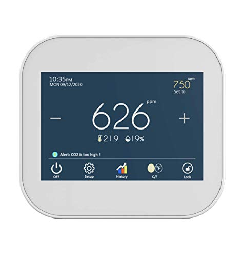 YHX Kohlendioxidmessgerät Für Innenräume, CO2-Messgerät Für Innenräume, CO2-Detektorkanalsensor Für Temperatur Und Relative Luftfeuchtigkeit, Datenlogger, Bereich 0~9999 Ppm