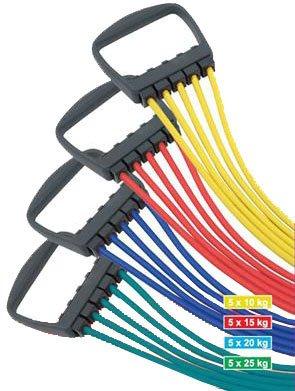 ELASTIKON-Expander Ausführung String-Stärke 25 - 125 Kg