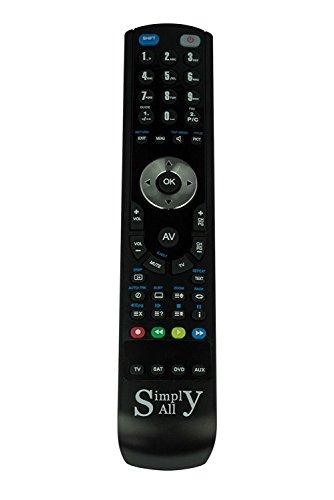 SimplyAll Ersatzfernbedienung kompatibel mit Saba DVD-LI(TV+DVD)