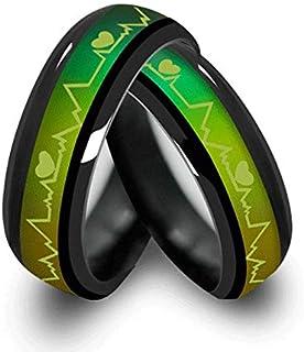 خاتم ذكي تيتانيوم للجنسين