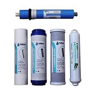 Nature Waterprofessionals Filtros Osmosis Inversa y Membrana