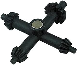 nipple drill