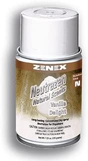 Zenex Neutrazen Vanilla Delight Scent Metered Odor Neutralizer - 12 Cans (Case)