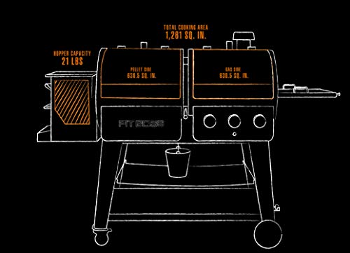 Key Features of the Pit Boss PB1230sp Sportsman Wood Pellet Grill