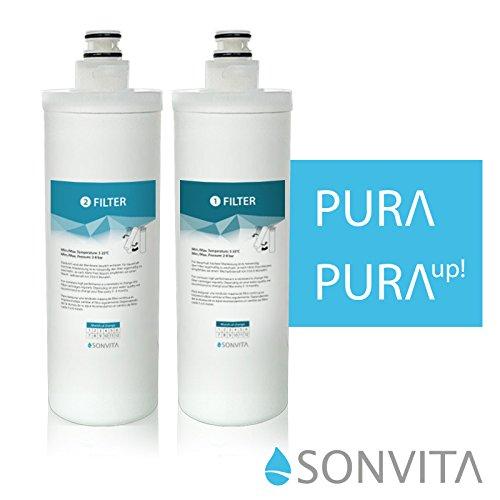 Sonvita Filterset für Pura/Pura UP Wasserfilter | Osmose Ersatzfilter