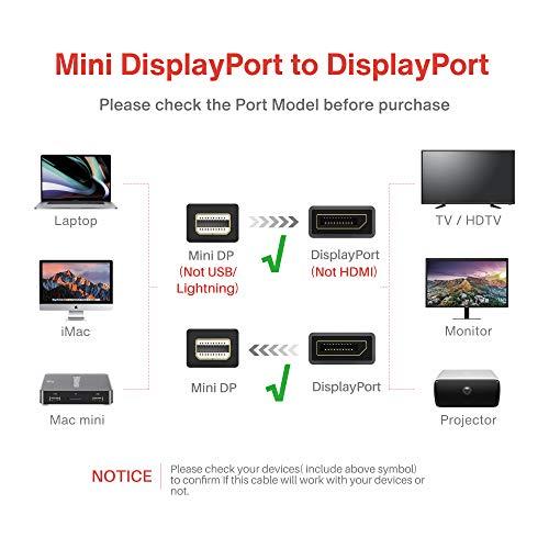 iVANKY Mini Display Port to Displayport, 4K @60Hz, Mini DP auf DP, Mini Displayport Kabel kompatibel mit MacBook Pro & MacBook Air (2010-2015), Mac Pro (2010-2013), Surface Pro und mehr - 2m