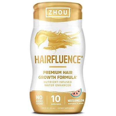 Parent - Zhou Hairfluence
