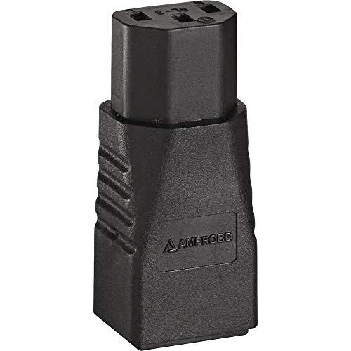 Adapter von Fluke f.3-pol. Plug PA