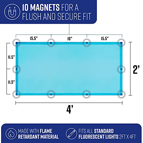 GlareShade Fluorescent Light Coverings   Magnetic Skylight or Ceiling Light Fixture Covers   Eliminate Harsh Glare Headaches & Eyestrain   Classroom Supplies   Cubicle Accessories (5 Pack/Blue)