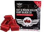 Contego Home Shield Professional Choice Poison for Home Use| Rat & Mouse Killer