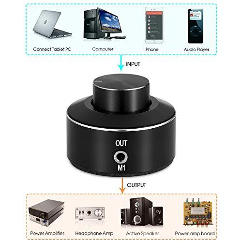 ICQUANZX Mini Aktiver Lautstärkeregler Lautstärkeregler 3,5 mm Audio Einsteller PC-Lautsprecher Verstärker Schalter, Lautstärkeregler Lautsprecher Audio Einsteller USB für Win10/8/7/Vista/XP/Mac KL