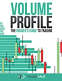 VOLUME PROFILE: The insider's guide to trading - Trader Dale