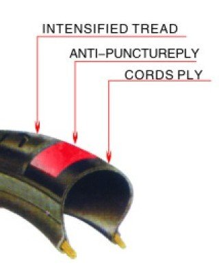Aero Sport® Puncture Protection Bicycle Tyre 26