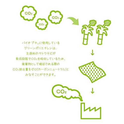 川上産業『環境・バイオマスバイオプチ』