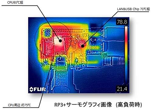 Raspberry Pi 3 Model B+ スターターセット