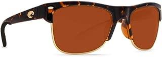 Costa Pawley's Sunglasses