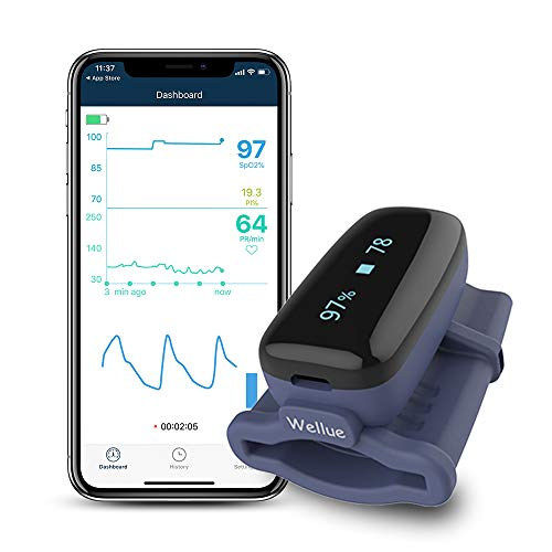 Wellue Oxyfit Fingertip Health Monitor, with Notification for 02 Level and Pulse Rate, Pulse Meter Bluetooth with Free APP HR