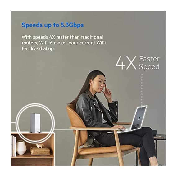 Linksys AX5300 Smart Mesh Wi-Fi 6 Router Whole Home WiFi Mesh System,Tri-Band AX Wireless Gigabit Mesh Router, Fast… 5 Mesh Wi-Fi router provides next-gen Wi-Fi 6 speeds and whole-home mesh coverage Bandwidth for 50+ wireless devices and coverage for homes up to 6000 square feet Provides ultra-fast, reliable Wi-Fi coverage for 4K streaming, gaming, and more