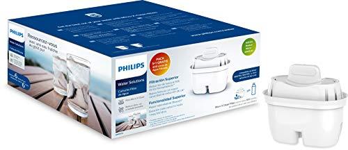 Philips - AWP212 - Wasserfilter Micro X Clean, Kartuschen für Wasserfilter, kompatibel mit Philips Kannen und führenden Marken, ovale Kartusche - Pack 5+1