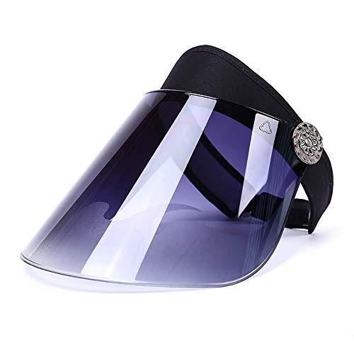 YDKJ 2020 Sombrero de Sol de Protección UV para Montar en Verano, Protector Facial Ajustable de Protección, a Prueba de Salpicaduras y Polvo, para Actividades al Aire Libre,...