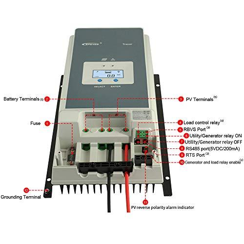 EPEVER 100a mppt Solar Charge Controller, 12v/24v/36v/48v Auto Max 150V 7500W Input Power fit for Sealed/Gel/Flooded(Tracer10415AN)