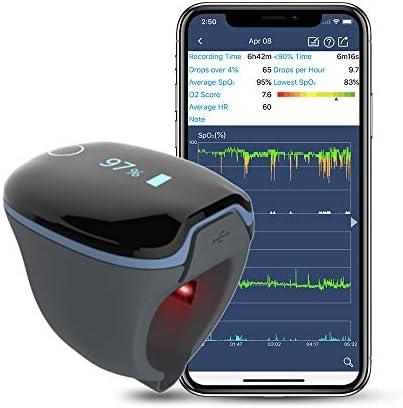 Wellue Medidor Saturacion Oxigeno, Oximetro Dedo Frecuencia Cardíaca con Bluetooth, Medidor Oxigeno en Sangre, Monitor de Oxígeno del Sueño, Seguimiento Nocturno Nivel de SPO2, APP Informe de PC