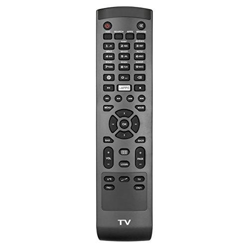 HB-DIGITAL Ersatz-Fernbedienung für Comigo Quattro IPTV Box von Kartina TV KartinaTV CMG-SBO-H CMG-SBOF9C SBOF9C1