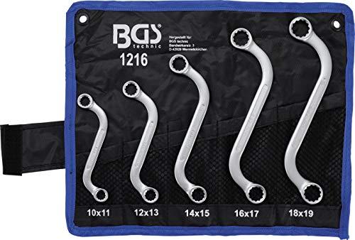 Bgs -   1216 |