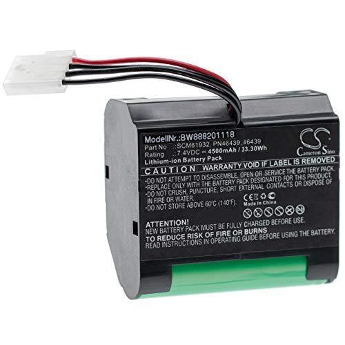 vhbw Batería compatible con Vorwerk kobold VR100 aspiradora