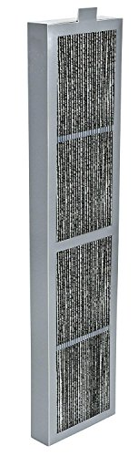 Nispira Replacement HEPA Air Filter Compatible with Hunter Part 30973. Fits Total Air Sanitizer Model 30890 30891 30892 30895 30405-1 pk