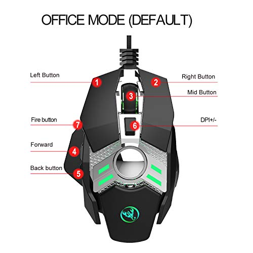 Lfjnet Lfjnet Wired Gaming Mouse 6400dpi 7 Key Programmable Backlight Mechanical Design Computer Mice Black From Amazon Daily Mail