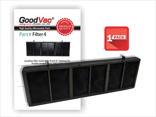 GOODVAC Odor Eliminator Filter for Oreck XL Tabletop Professional Pro Air Purifiers, Replaces AP1PKP. DOES NOT FIT AIR8 Models