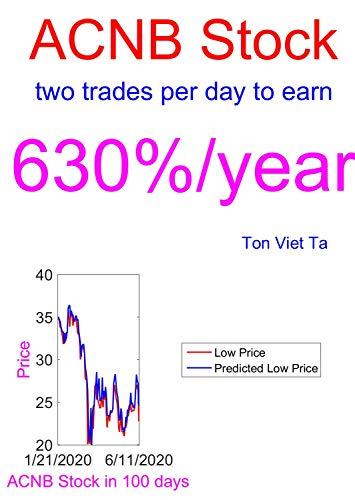 Amazon Com Price Forecasting Models For Acnb Corporation Acnb Stock Nasdaq Composite Components Ebook Ta Ton Viet Kindle Store