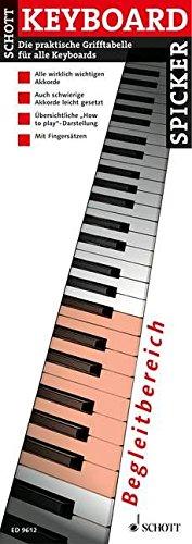 Keyboard Spicker: Die praktische Grifftabelle für alle Keyboards. Keyboard.
