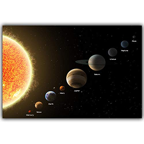 Solar System Planets Earth Science Satellite Cosmos Posters Children...
